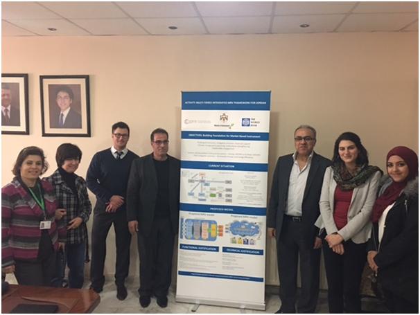 نظام المراقبة والإبلاغ والتحقق (MRV) متعدد المستويات للأردن – جزء من مشروع الشراكة من أجل جاهزية السوق